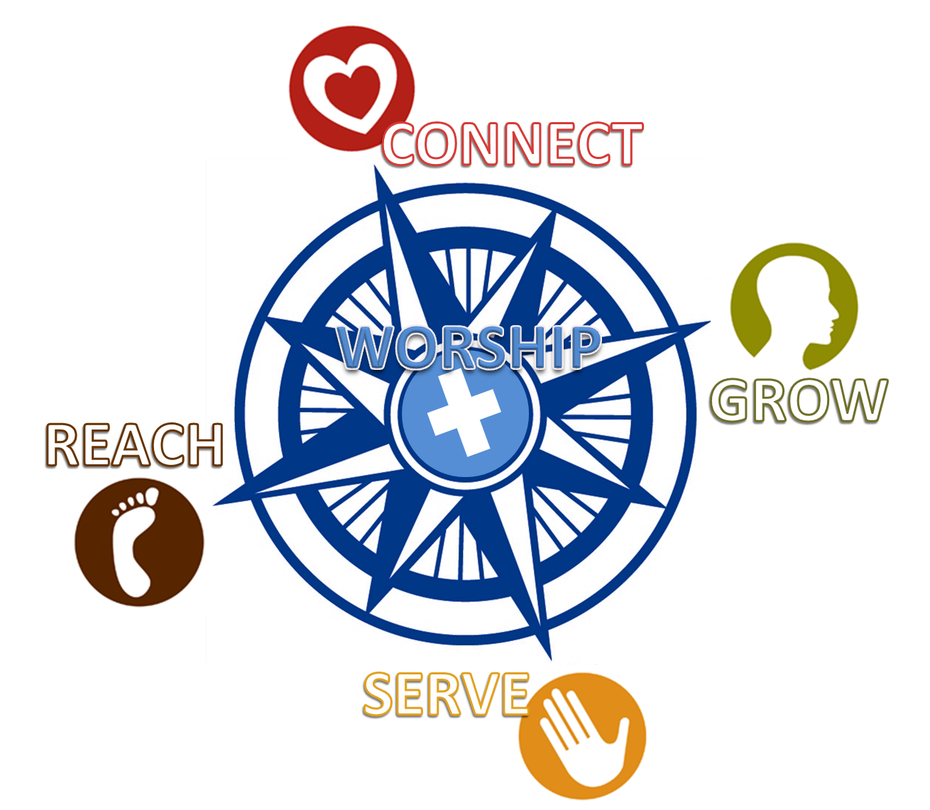 Compass Group Logo with Worship